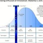 diffusion-of-innovation-dissertation-help_1.jpg