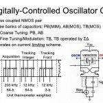 digital-control-oscillator-thesis-proposal_2.jpg