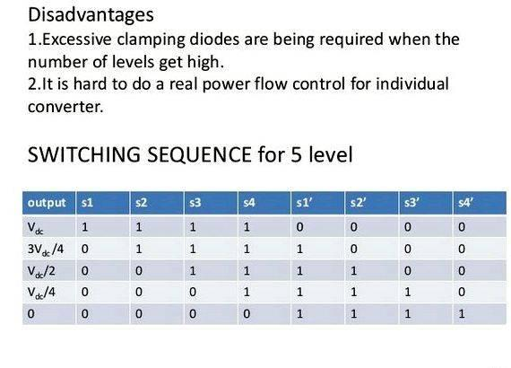 Diodes clamp multilevel inverters thesis proposal TVS    Diodes     provides hot