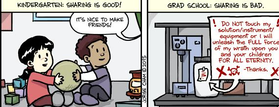 Pay for dissertation phd