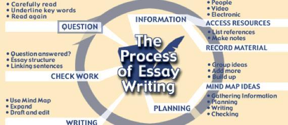 Online dissertation help berlin