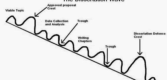 Dissertation consulting service manchester