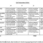 dissertation-proposal-oral-presentation-rubric-4_3.jpg