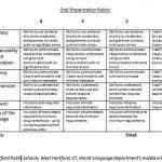 dissertation-proposal-oral-presentation-rubric-pdf_3.jpg