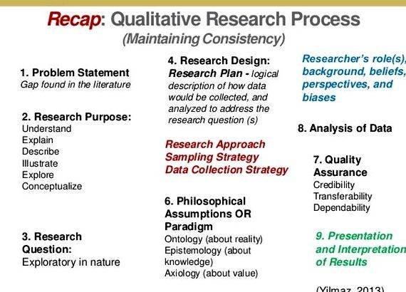 Dissertation proposal qualitative research