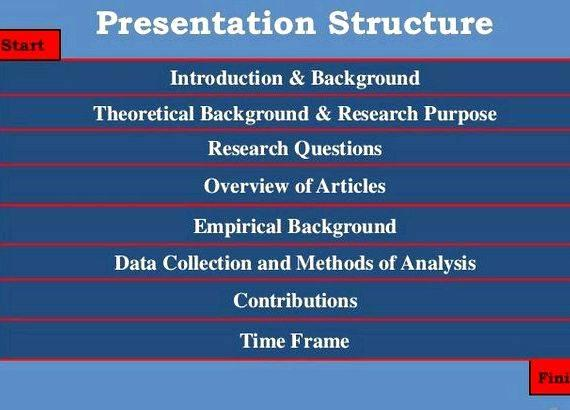 Dissertation proposal presentation tips for students requested questions through