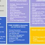 dissertation-proposal-sample-master-calendar_1.jpg