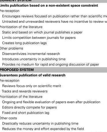 Dissertation prospectus replication