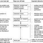 dissertation-proposal-sample-quantitative-research_3.jpg
