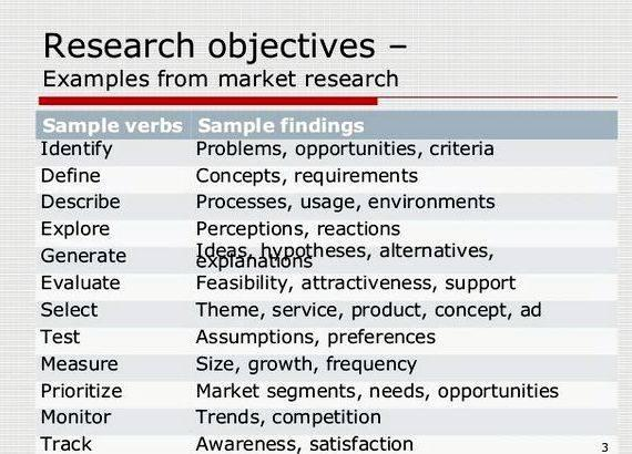 Marketing Thesis Topics - | TopicsMill