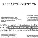 dissertation-topic-proposal-for-research_1.png