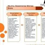 dissertations-for-sale-services-online_2.jpg