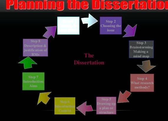 Do medical doctors write dissertations question regarding your research