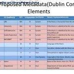 dublin-core-elements-for-thesis-proposal_3.jpg