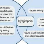 dysgraphia-pain-while-writing-your-speech_2.jpg