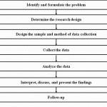 edward-brathwaite-creolization-thesis-proposal_1.gif