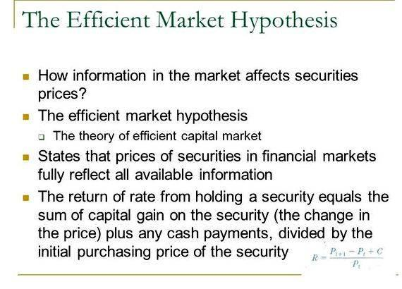 Efficient market hypothesis different forms of writing buying and selling within the