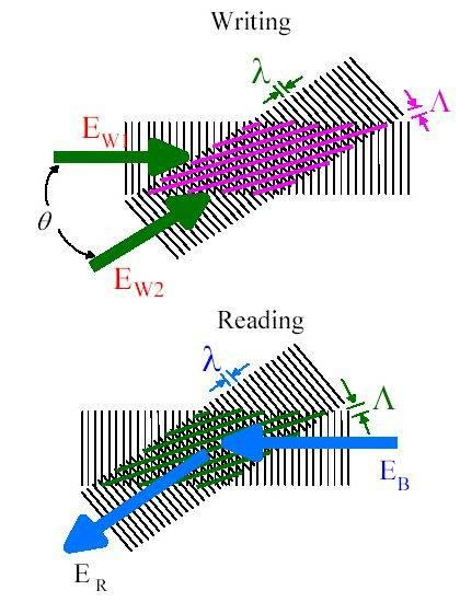 Electromagnetically induced transparency thesis writing of some artificial electromagnetic