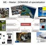 electronics-engineering-topics-for-thesis-proposal_3.jpg