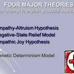 empathy-altruism-hypothesis-research-proposal_3.jpg
