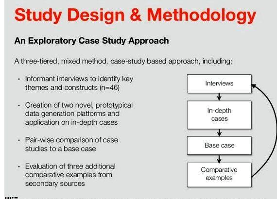 How to structure an ethnographic phd thesis