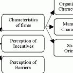 export-marketing-plan-thesis-writing_2.gif