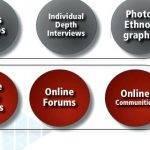 focus-group-methodology-dissertation-writing_2.jpg