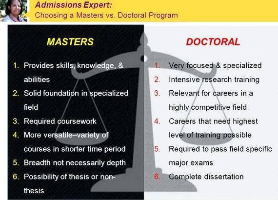 Phd dissertation help vs dissertation