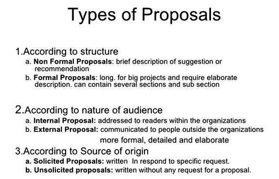 Fundsforngos org write proposal introduction writing for thesis the research proposal and Crafting