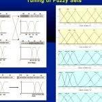 fuzzy-logic-controller-thesis-writing_3.jpg