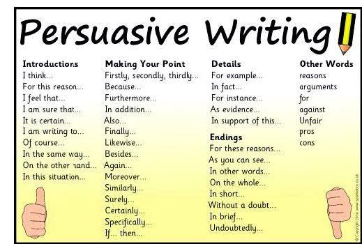 Giving your opinion words in persuasive writing to find some