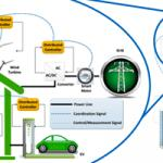 home-energy-management-system-thesis-proposal_1.png