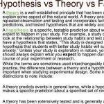 hypothesis-vs-theory-vs-thesis-writing_3.jpg