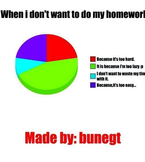 Advanced english dissertation ideas