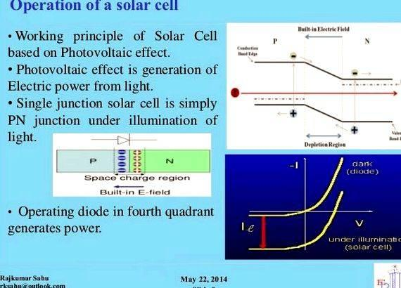 Ingan solar cell thesis proposal this project