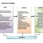 input-process-output-model-in-thesis-proposal_2.jpg