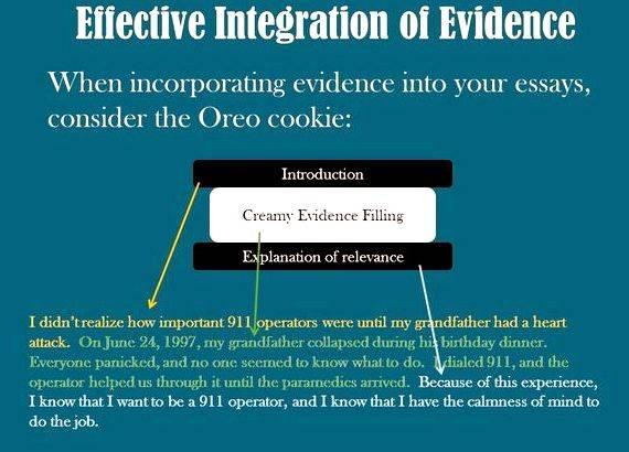 Integrating evidence into your writing resource composer would have heard