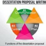 international-business-topics-for-thesis-proposal_1.jpg