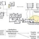 interpretation-centre-architecture-thesis-proposal-2_3.jpg