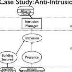 intrusion-detection-and-prevention-system-thesis_2.jpg