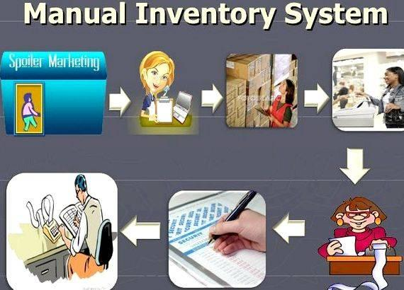 Inventory system documentation thesis writing complete any type of