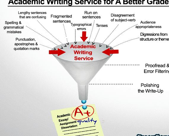 Jobs at academic writing services Make use of your