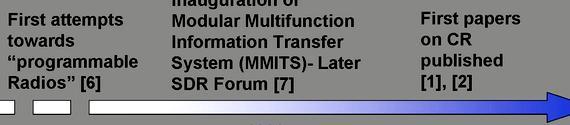 Joseph mitola phd thesis proposal you can