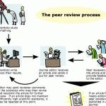 journal-writing-articles-by-peer-reviewed-journals_1.gif