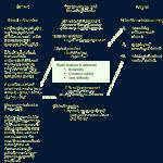 konseptwal-framework-sa-thesis-writing_1.gif