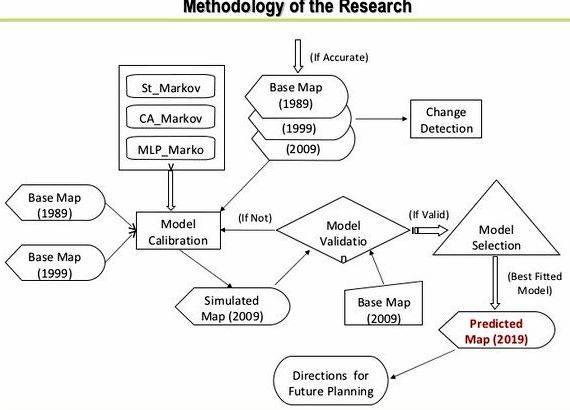 thesis on change detection Search results for: land use land cover change detection thesis writing click here for more information.