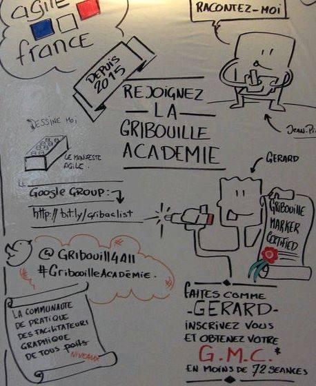 roma essay mla format google docs