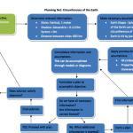 liens-logiques-pour-dissertation-writing_1.png