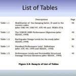 list-of-tables-in-thesis-writing_1.jpg