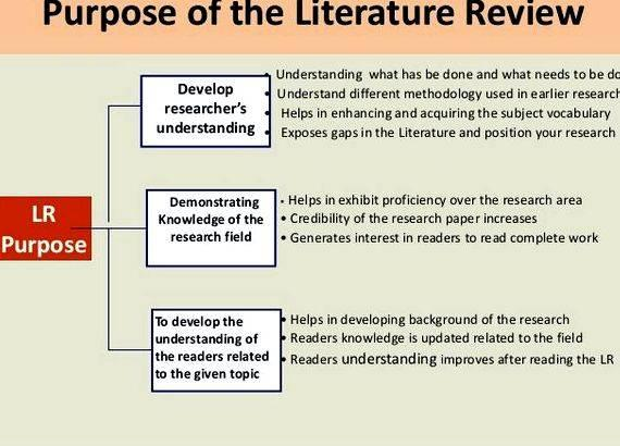Literature review paper writing service Elite service for